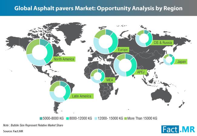 asphalt-pavers-market-1[1]